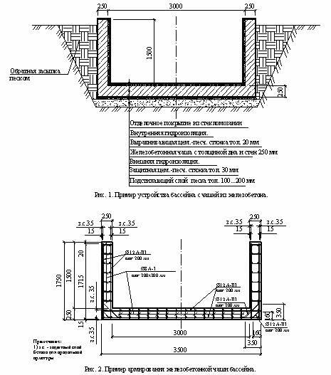 Проектирование чаш бассейнов